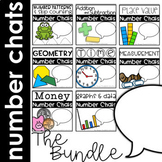 Number Chats Bundle for the Year First Grade