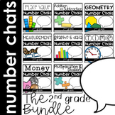Number Chats Second Grade Bundle