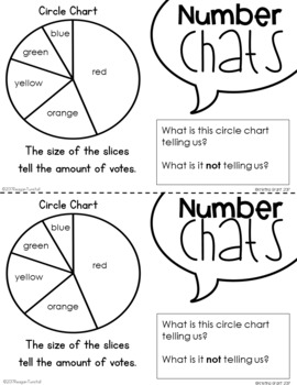 Number Chats Graphs and Data First Grade