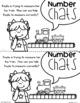 Number Chats Kindergarten Measurement