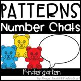 Number Chats Kindergarten Patterns