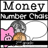 Number Chats Money Second Grade