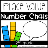 Number Chats Place Value Second Grade