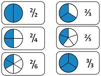 picture relating to Fraction Cards Printable known as Quantity Circle Fractions printable Flash Playing cards. Math fractions flashcards.