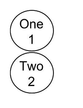 Number Circles - Cardinal and Ordinal Numbers