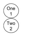 Number Circles - Cardinal and Ordinal Numbers