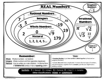 Number Classification Poster