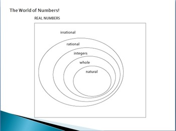 Number Classification and Basic Properties