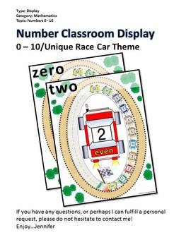 POSTERS: Numbers 0 to 10 - Colorful Classroom Display!