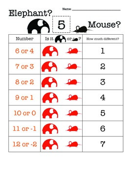 Comparing Numbers for Pre-K through 2nd Grade