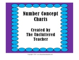 Number Concept Charts