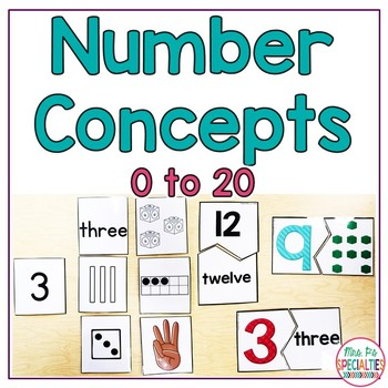 Number Concepts 0 to 20 (Special Education Math Unit) by Mrs Ps ...