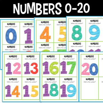 Number Concepts 1 to 20 Flashcards