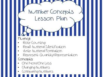 Number Concepts/Relationships Lesson Plan