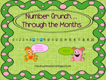 Number Crunch....Through The Months