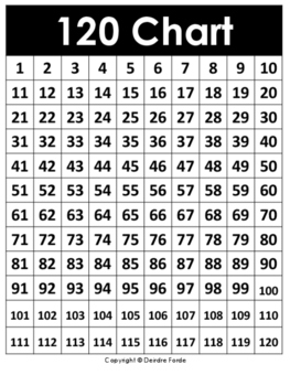 Number Detectives - Location Numbers to 120