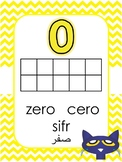 Number Display 0-20 Arabic, Spanish, English