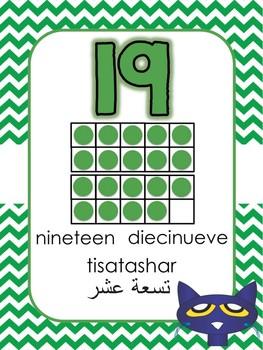Number Display 0-20 Arabic, Spanish, English