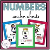 Number Display Anchor Charts