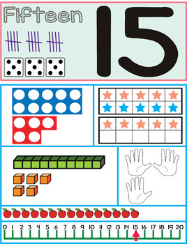 Numicon / Number Display / Number Poster / Number Anchor Charts