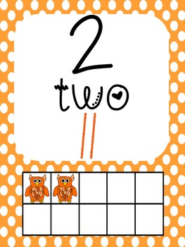 Number Display Signs (Owl Themed with Polka Dots)