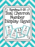 Number Display Signs- Teal Chevron