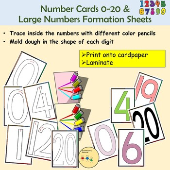 Number Displays and Number Formation 0- 20