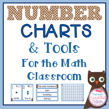 Number Displays and Tools for the Math Classroom