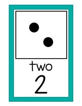 Number Domino Posters