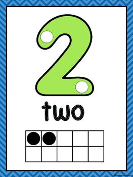 Number Dot Ten Frame Posters -Blue Chevron