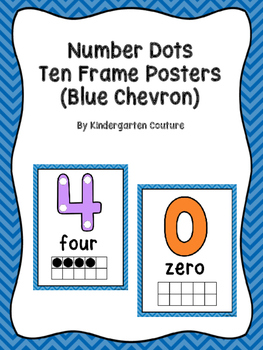 Number Dot Ten Frame Posters -Blue Chevron