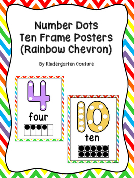 Number Dot Ten Frame Posters -Rainbow Chevron
