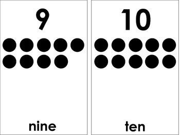 Number Dots 1 - 20