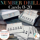 Number Drill Cards 0-20 [EDITABLE]
