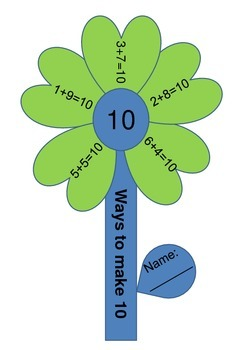 Number: Fact Families and Ways to make; Number flower craft