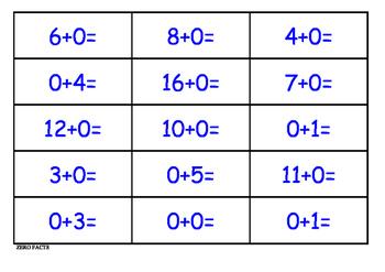 Number Fact Homework Flashcards