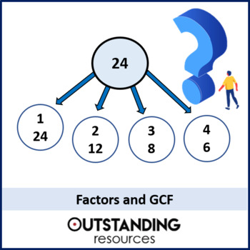 Factors and Highest Common Factor (HCF) + Resources