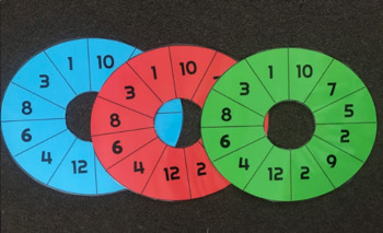 Number Facts Wheel