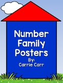 Number Family Posters