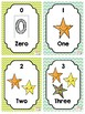 NUMBER FLASHCARDS 0-25