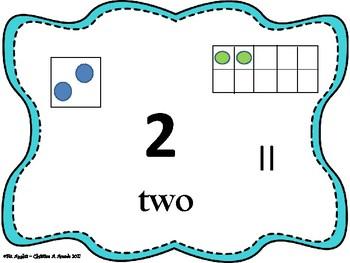 Number Flash Cards 1-10