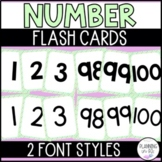 Number Flash Cards - Polka Dot Theme