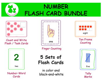 photo regarding Printable Number Flash Cards named Selection Flash Playing cards Printable Package deal. Quantities 0-10