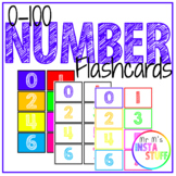 Number Flashcards (0-100)