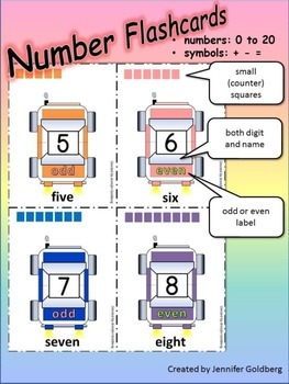 NUMBER FLASHCARDS: 0 - 20 and Math Symbols +/-/=