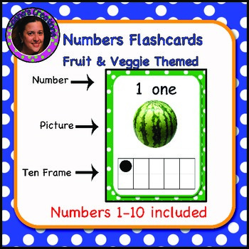 Number Flashcards 1-10 with Real Pictures of Fruits & Vegetables