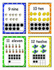 Number Flashcards 1-20 with Real Pictures of Fruits & Vegetables