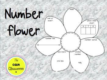 Number Flower