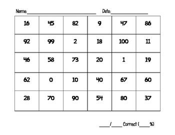 Number Fluency