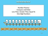 Number Fluency Comparing and Order Less Than Greater Than Equal To